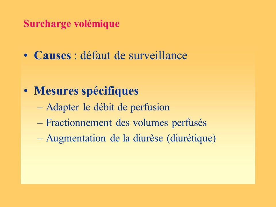 Causes : défaut de surveillance Mesures spécifiques