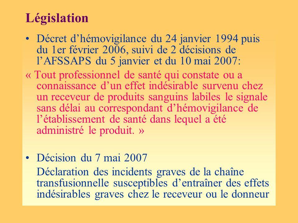 Législation Décret d'hémovigilance du 24 janvier 1994 puis du 1er février 2006, suivi de 2 décisions de l'AFSSAPS du 5 janvier et du 10 mai 2007:
