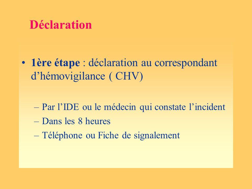 Déclaration 1ère étape : déclaration au correspondant d'hémovigilance ( CHV) Par l'IDE ou le médecin qui constate l'incident.