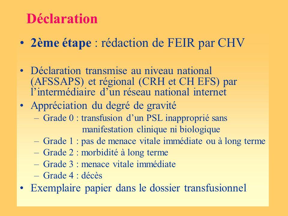 Déclaration 2ème étape : rédaction de FEIR par CHV