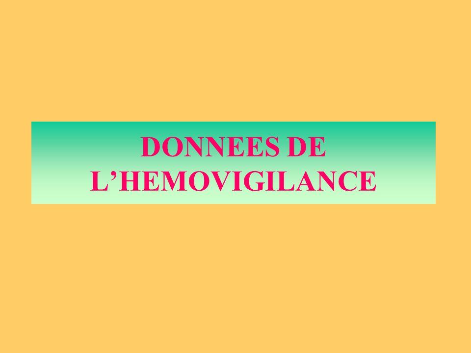 DONNEES DE L'HEMOVIGILANCE