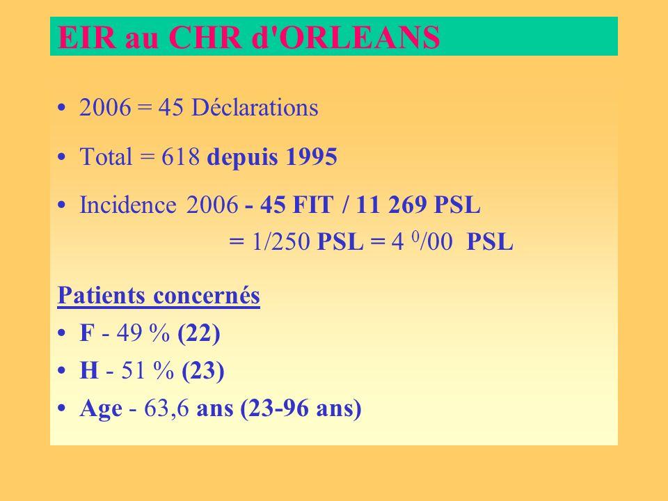 EIR au CHR d ORLEANS • 2006 = 45 Déclarations