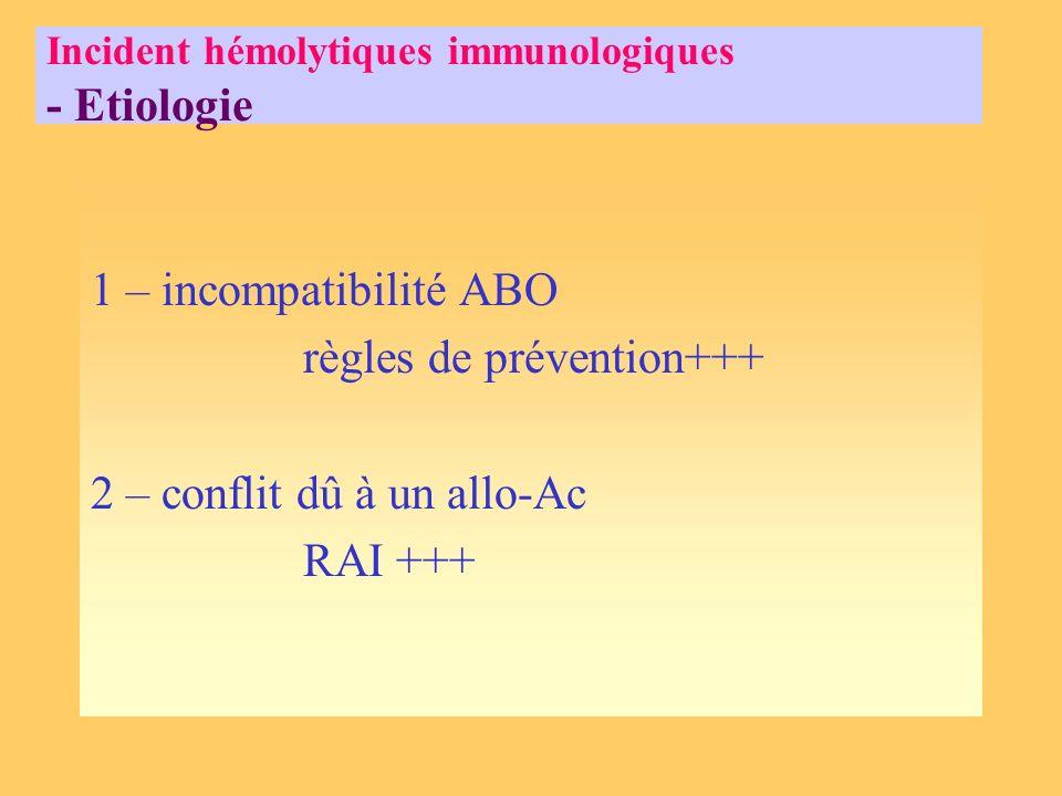 Incident hémolytiques immunologiques - Etiologie