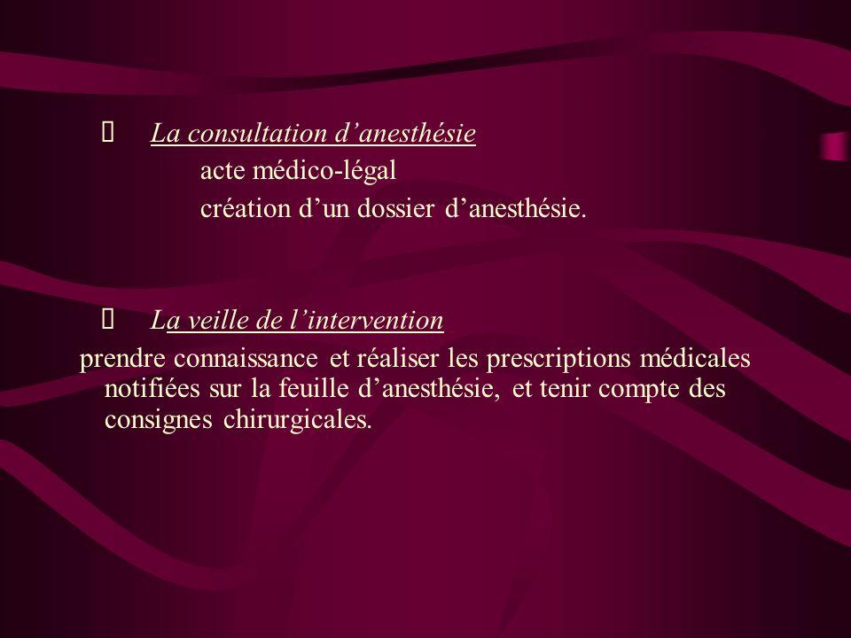 Ø La consultation d'anesthésie acte médico-légal