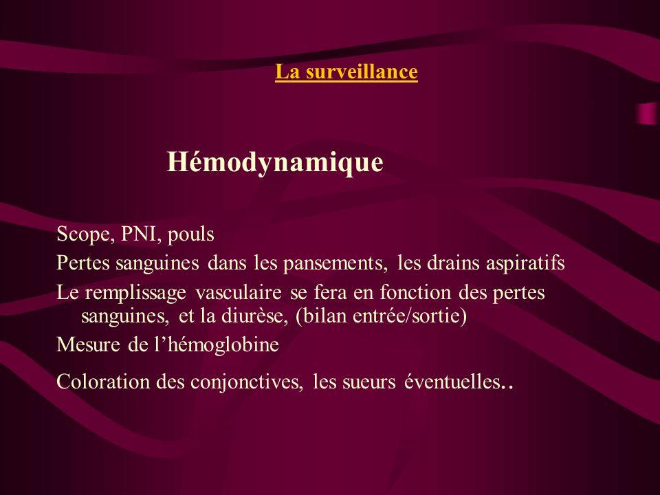 Hémodynamique La surveillance Scope, PNI, pouls