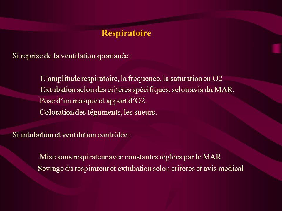 Respiratoire Si reprise de la ventilation spontanée :