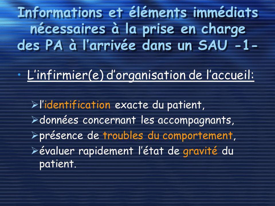 Informations et éléments immédiats nécessaires à la prise en charge des PA à l'arrivée dans un SAU -1-