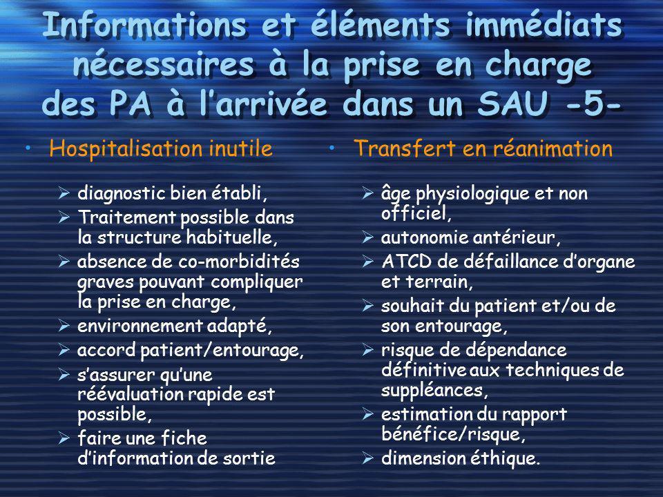 Informations et éléments immédiats nécessaires à la prise en charge des PA à l'arrivée dans un SAU -5-