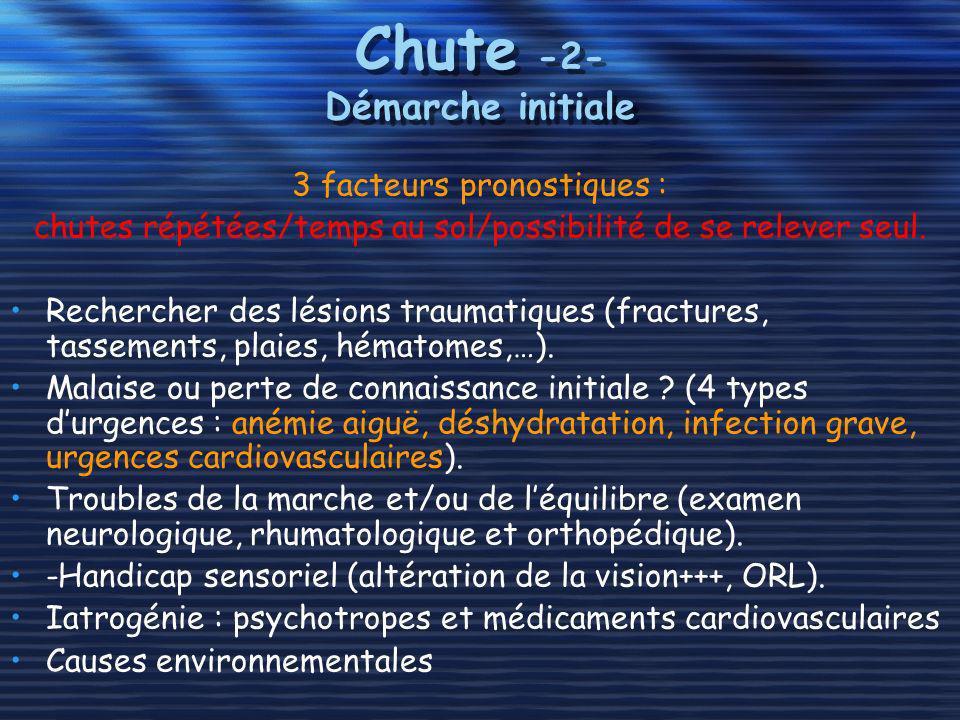 Chute -2- Démarche initiale