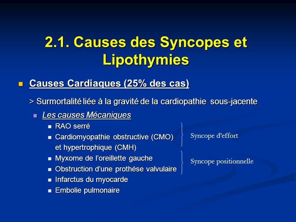 2.1. Causes des Syncopes et Lipothymies