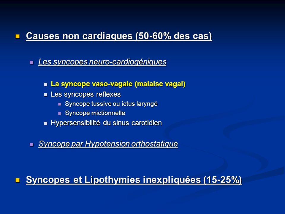 Causes non cardiaques (50-60% des cas)