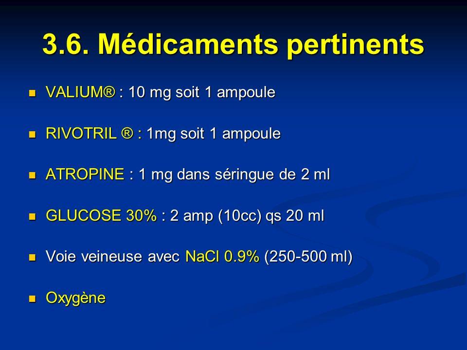 3.6. Médicaments pertinents