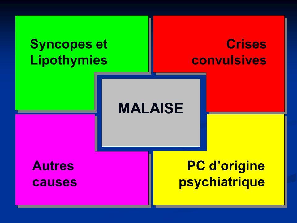 MALAISE Syncopes et Lipothymies Crises convulsives Autres causes