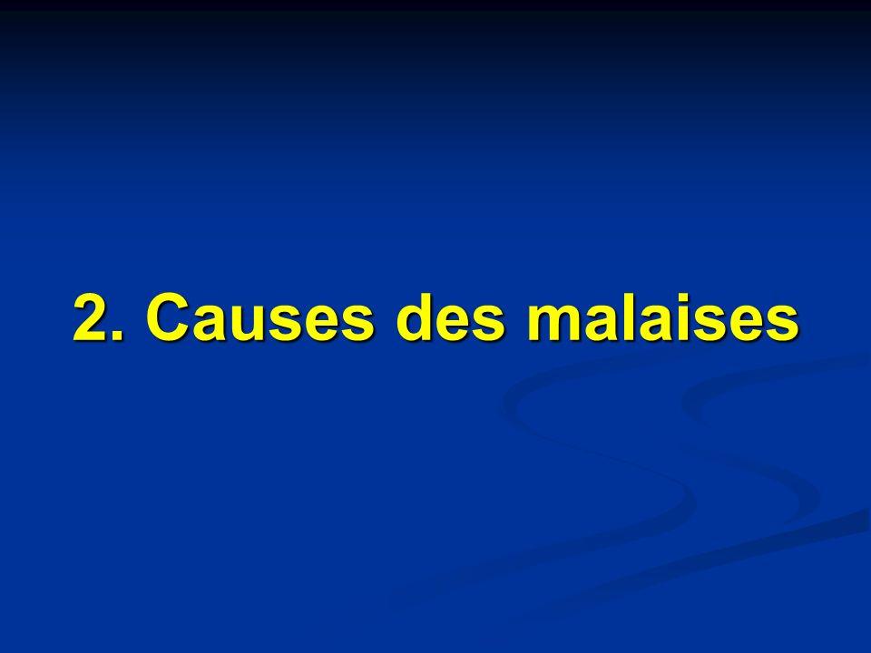 2. Causes des malaises