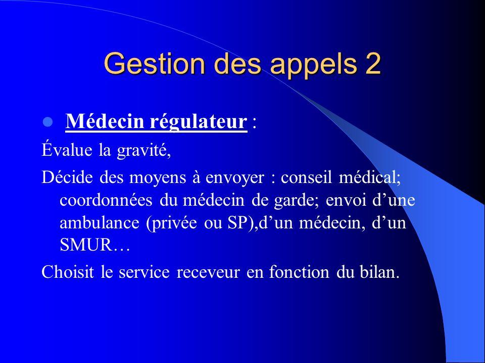 Gestion des appels 2 Médecin régulateur : Évalue la gravité,