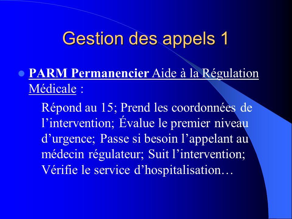 Gestion des appels 1 PARM Permanencier Aide à la Régulation Médicale :