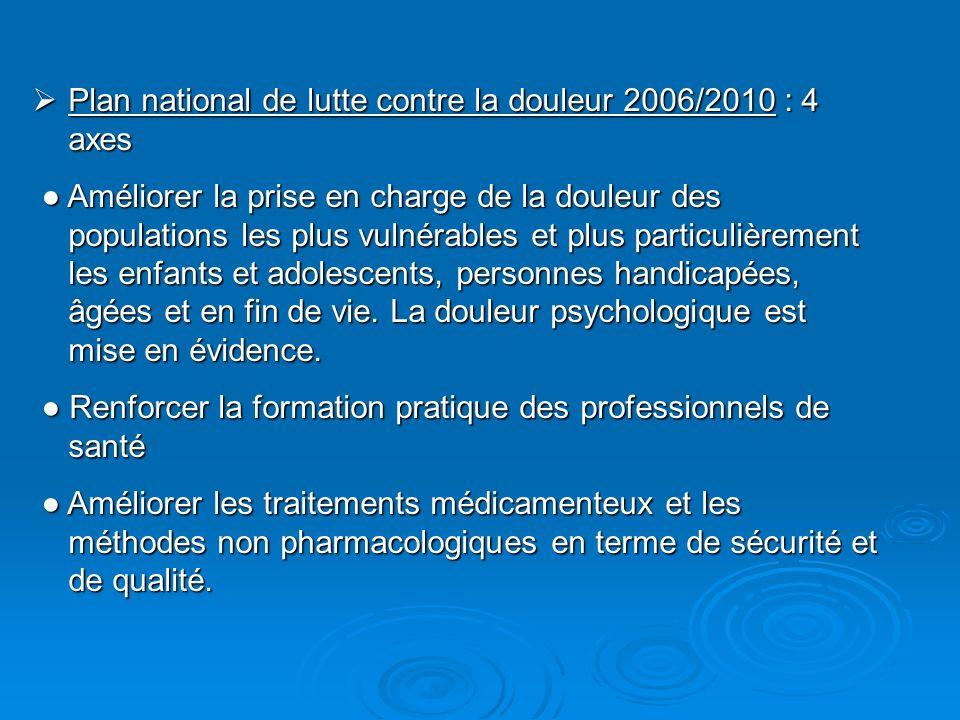 Plan national de lutte contre la douleur 2006/2010 : 4 axes