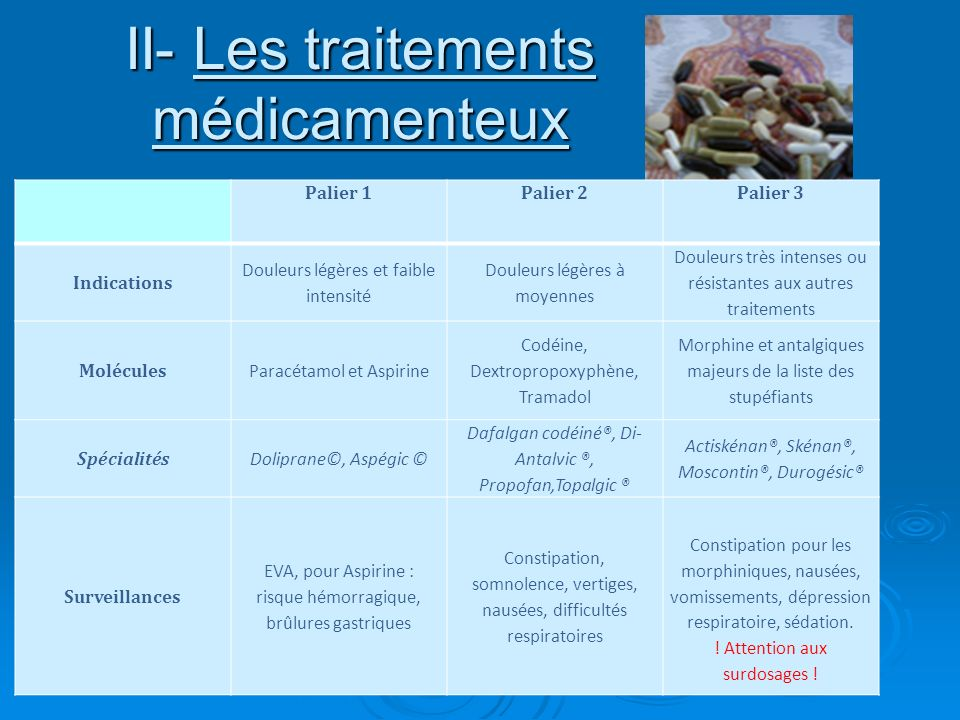 II- Les traitements médicamenteux