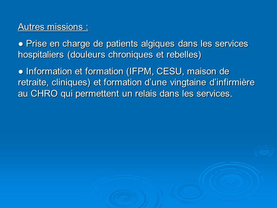 Autres missions : ● Prise en charge de patients algiques dans les services hospitaliers (douleurs chroniques et rebelles)
