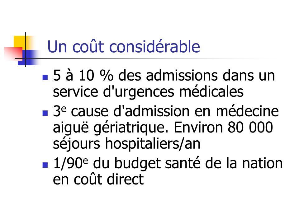 Un coût considérable 5 à 10 % des admissions dans un service d urgences médicales.
