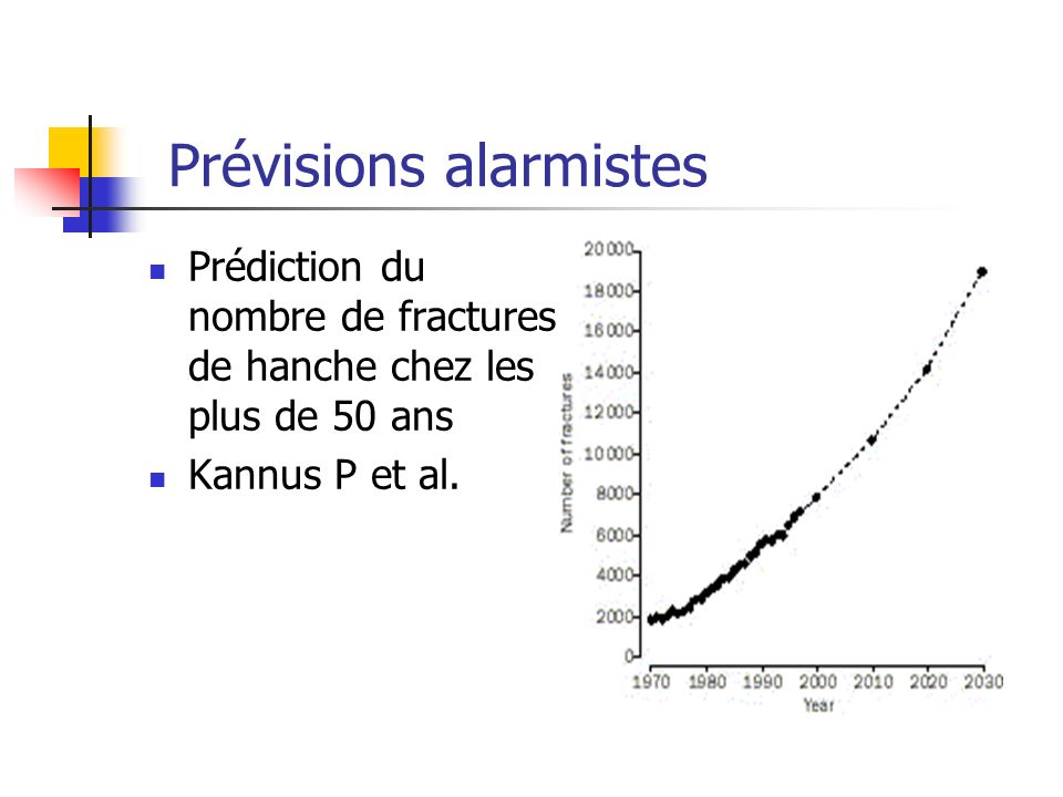 Prévisions alarmistes