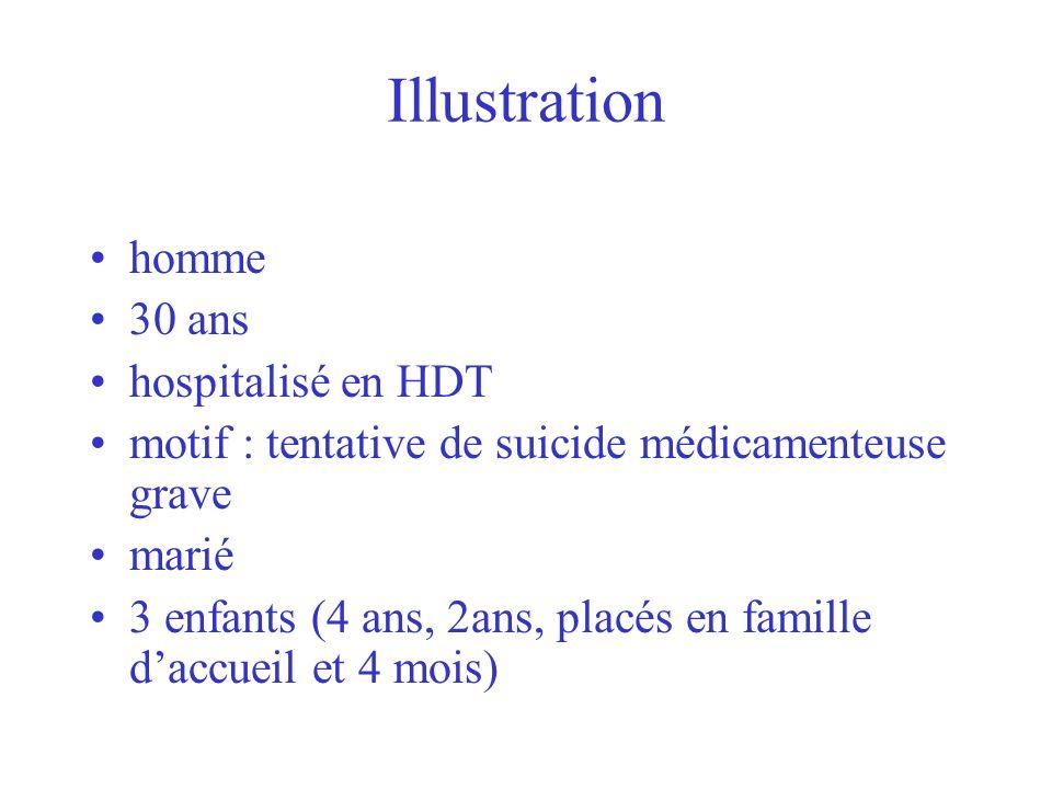 Illustration homme 30 ans hospitalisé en HDT