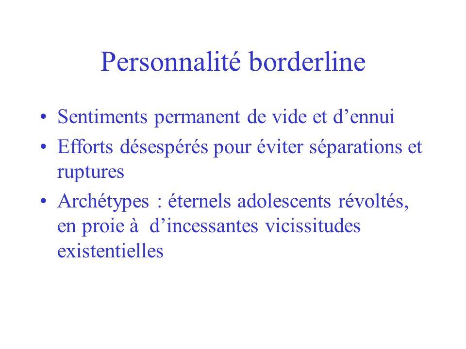 Personnalité borderline