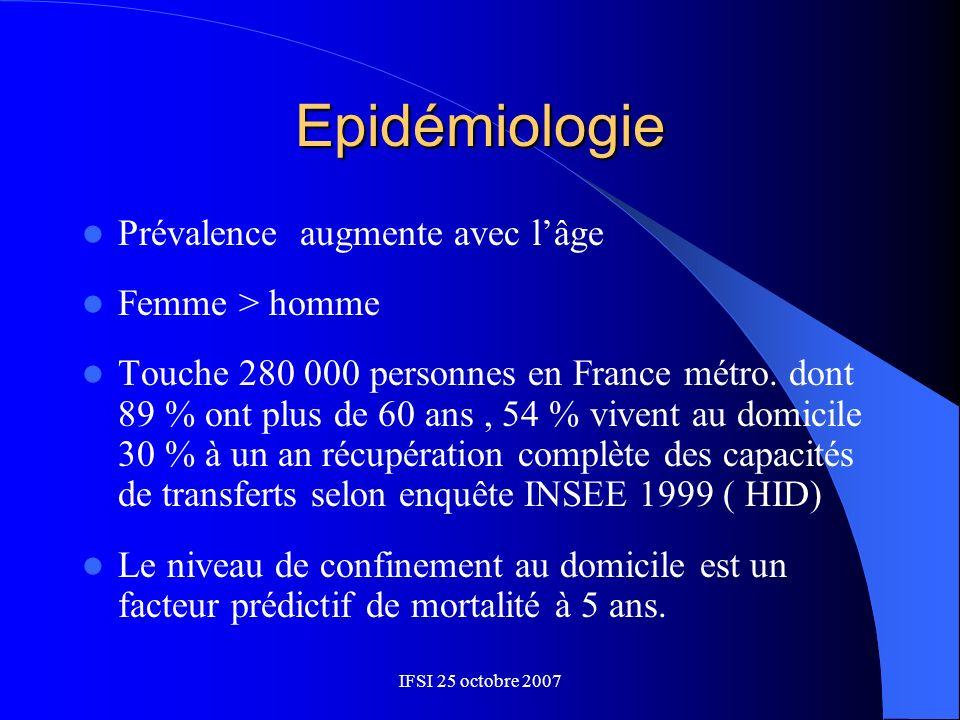 Epidémiologie Prévalence augmente avec l'âge Femme > homme