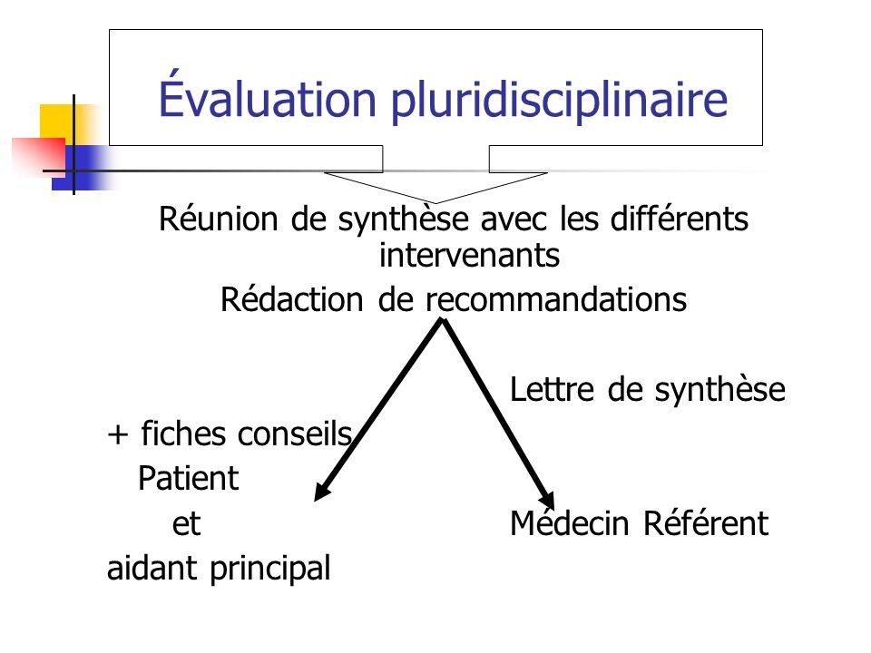 Évaluation pluridisciplinaire