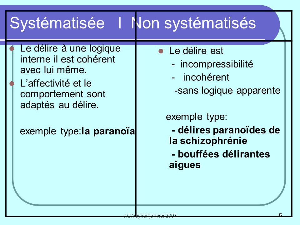 Systématisée I Non systématisés