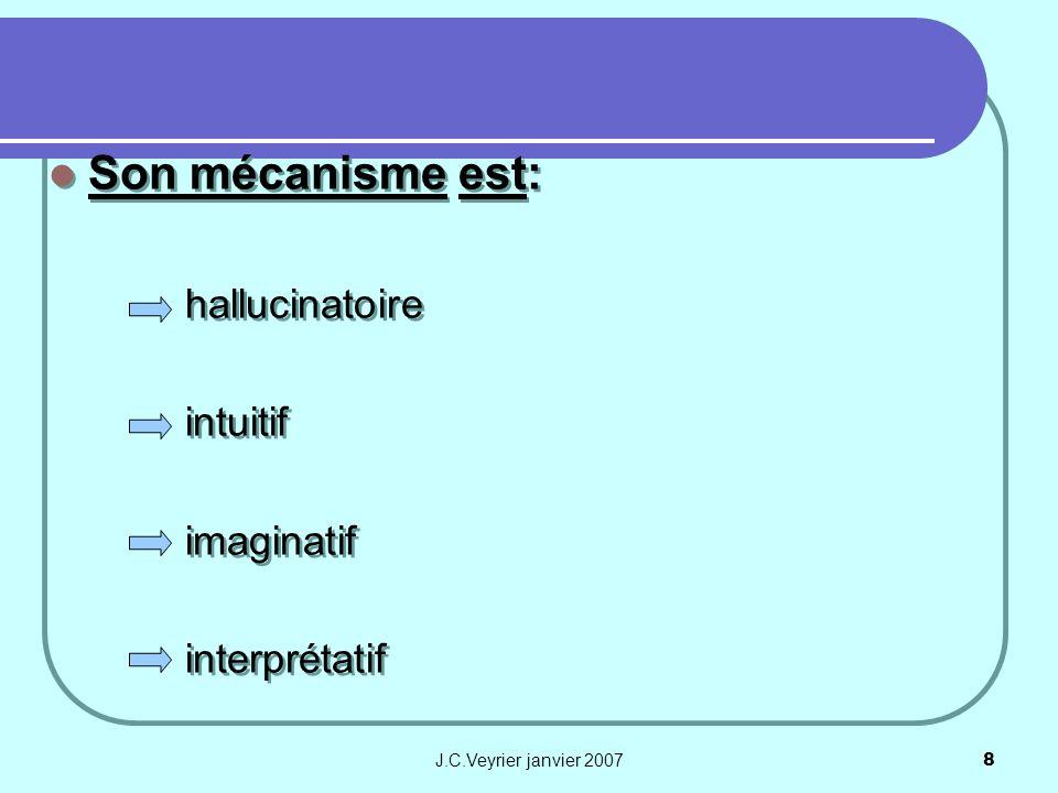 Son mécanisme est: hallucinatoire intuitif imaginatif interprétatif
