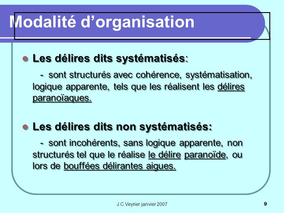 Modalité d'organisation