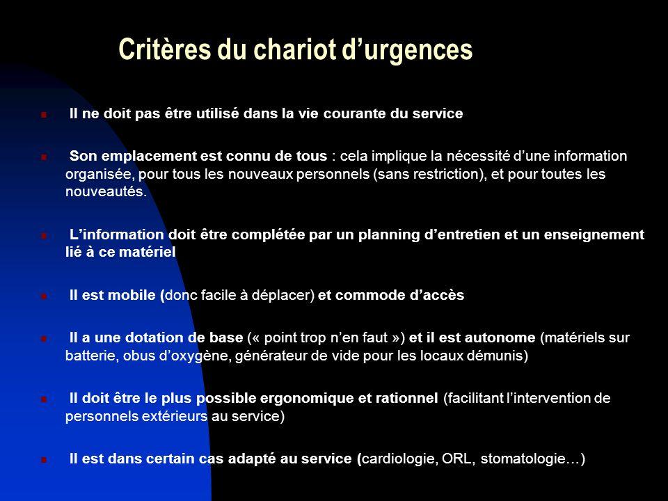 Critères du chariot d'urgences