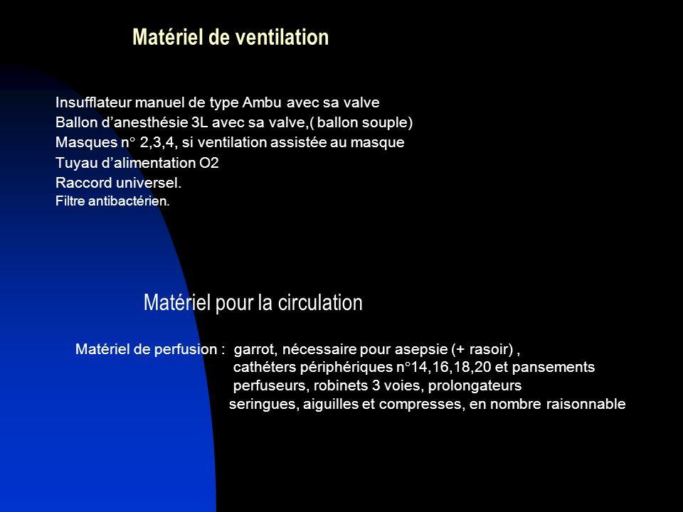 Matériel de ventilation