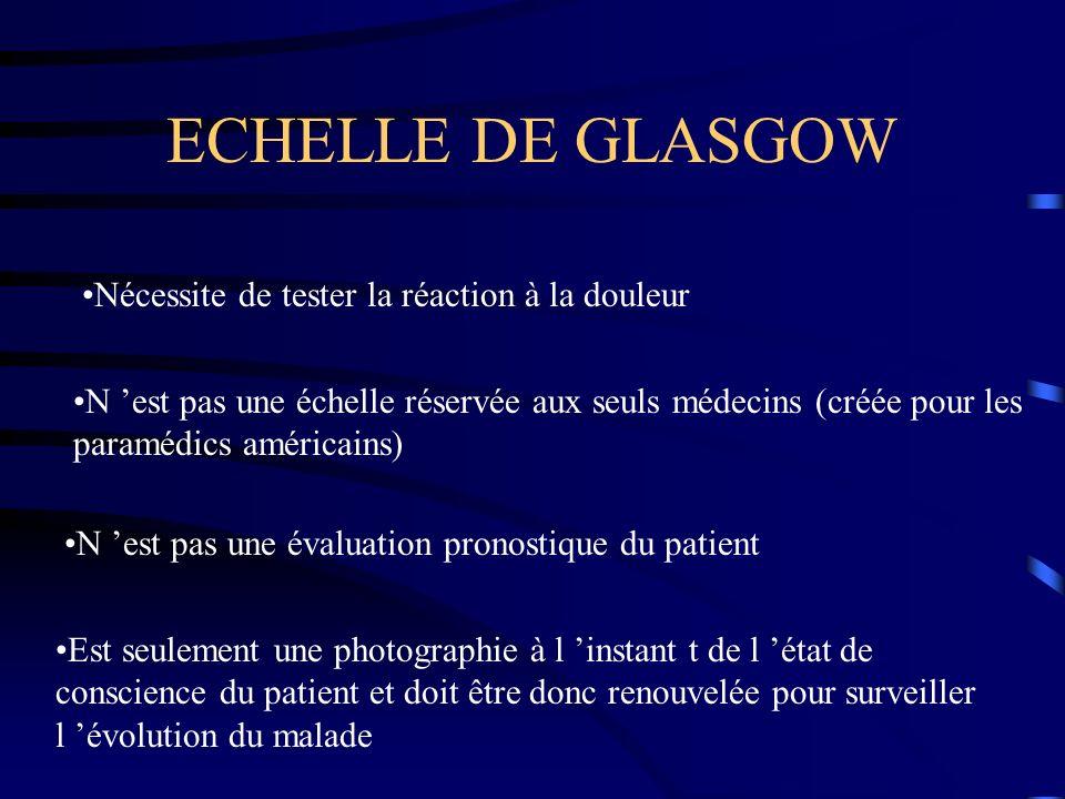 ECHELLE DE GLASGOW Nécessite de tester la réaction à la douleur