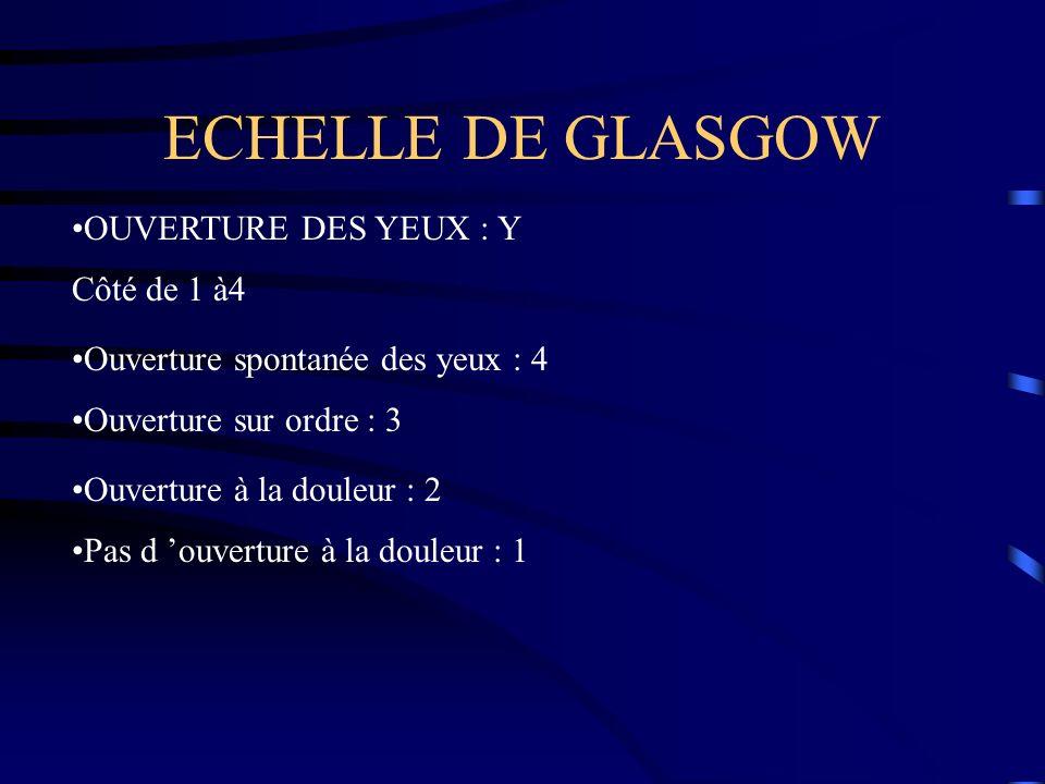 ECHELLE DE GLASGOW OUVERTURE DES YEUX : Y Côté de 1 à4