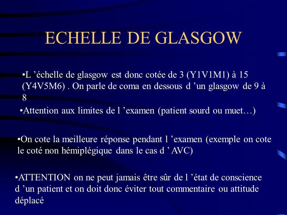 ECHELLE DE GLASGOW L 'échelle de glasgow est donc cotée de 3 (Y1V1M1) à 15 (Y4V5M6) . On parle de coma en dessous d 'un glasgow de 9 à 8.