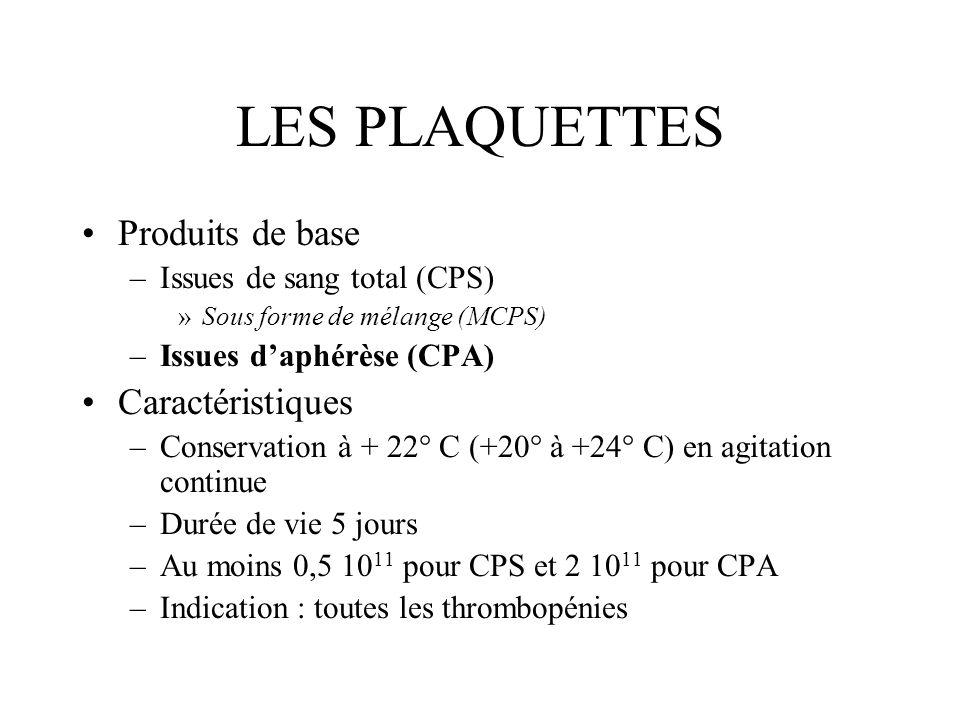 LES PLAQUETTES Produits de base Caractéristiques