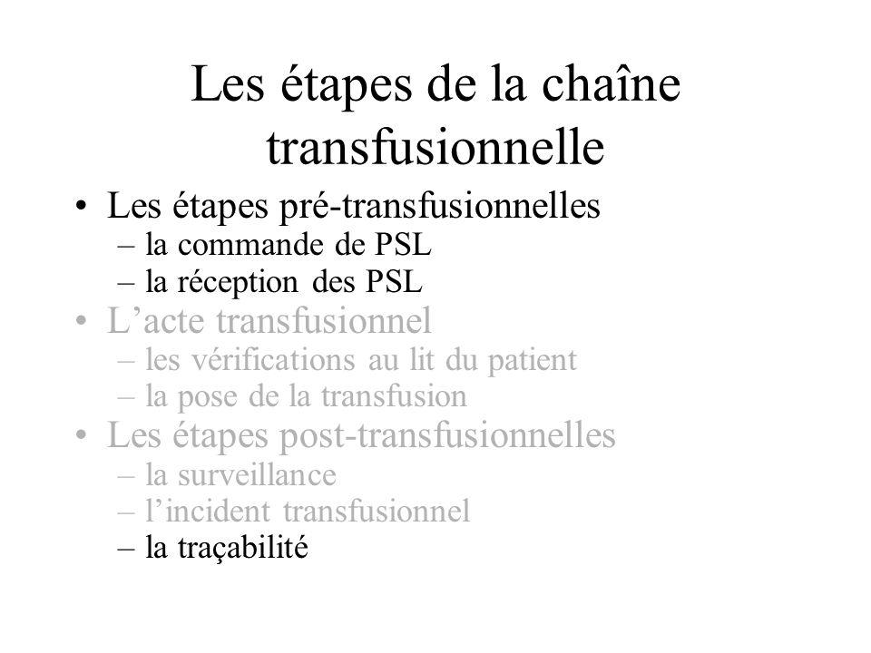 Les étapes de la chaîne transfusionnelle