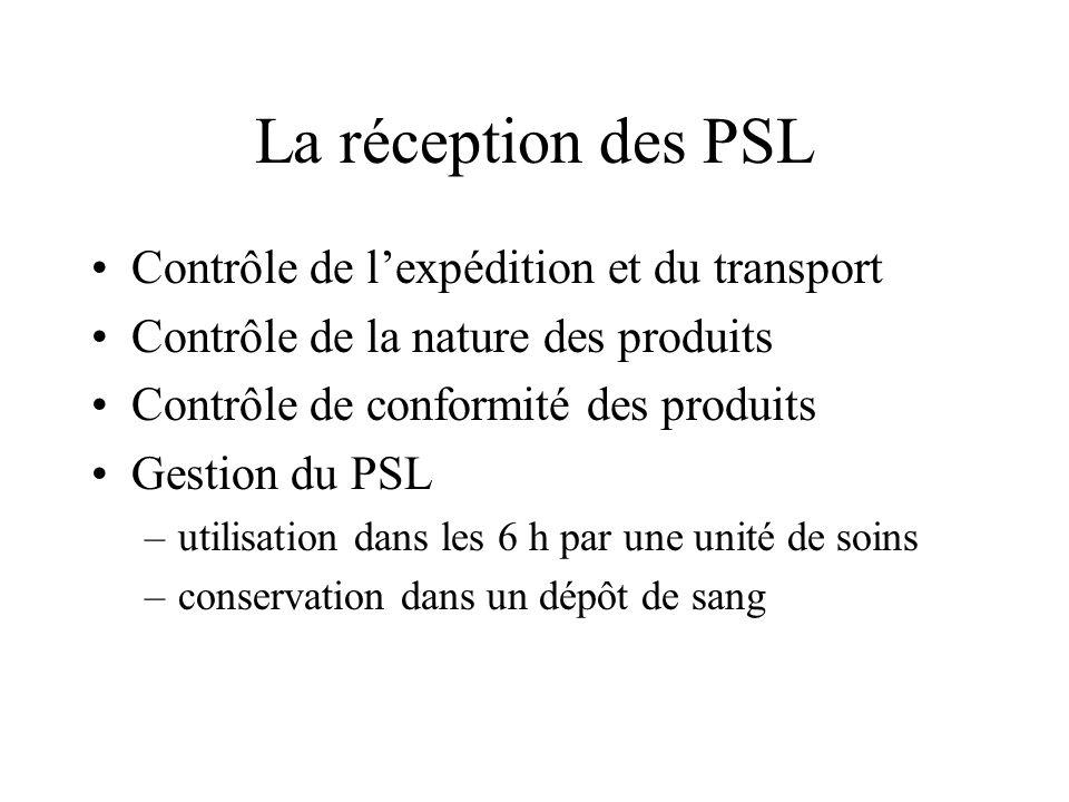 La réception des PSL Contrôle de l'expédition et du transport