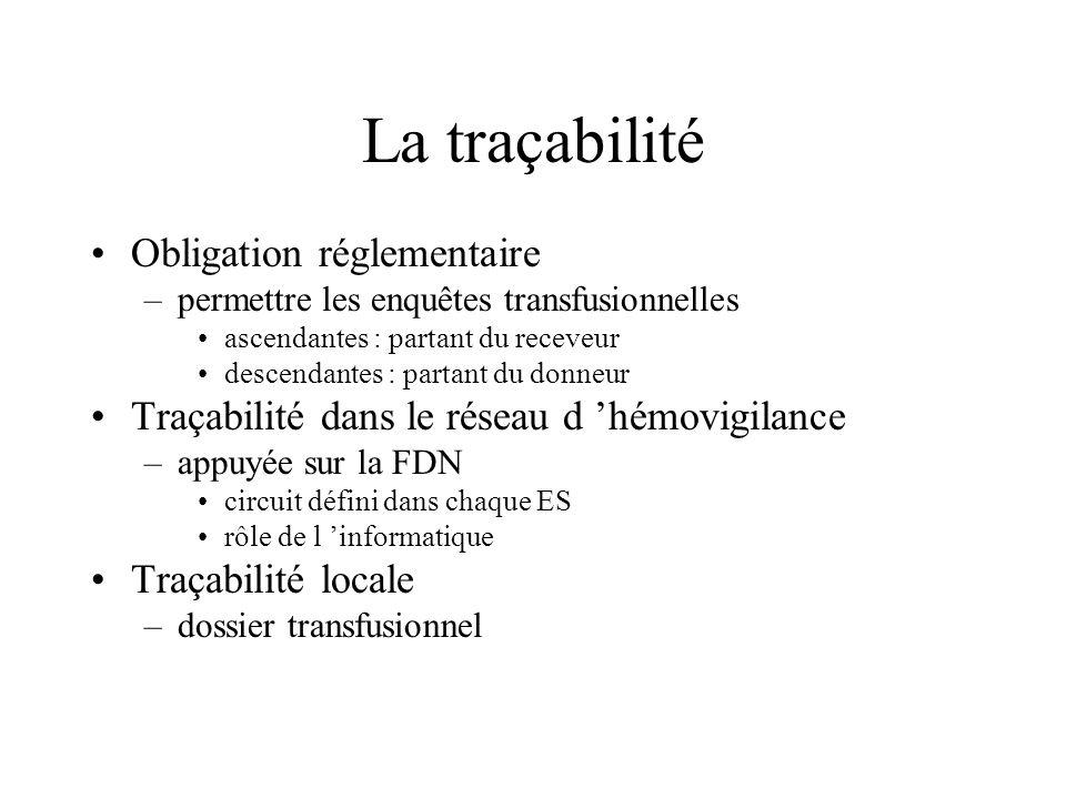 La traçabilité Obligation réglementaire
