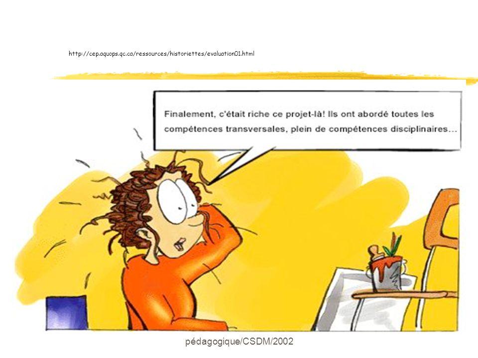 Marie-Josée Langlois/Conseillère pédagogique/CSDM/2002