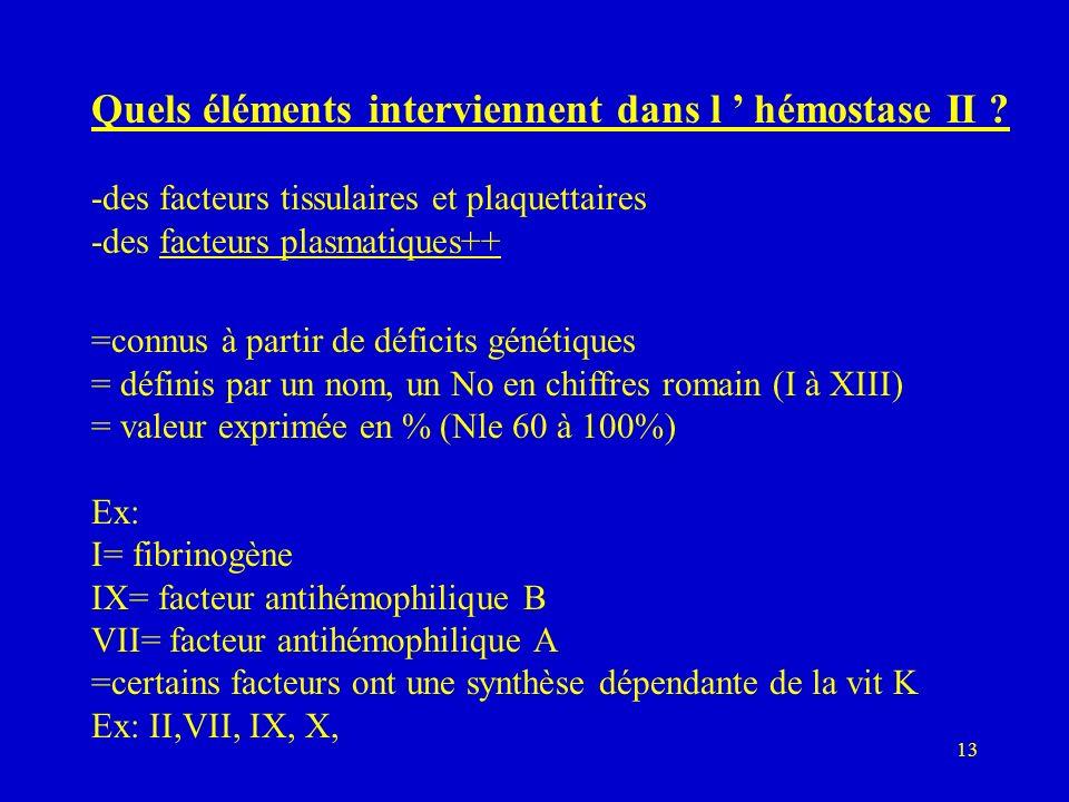 Quels éléments interviennent dans l ' hémostase II