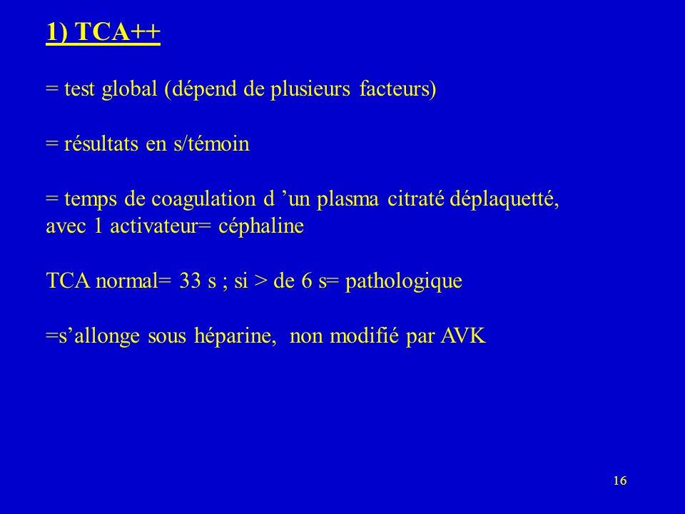 1) TCA++ = test global (dépend de plusieurs facteurs)