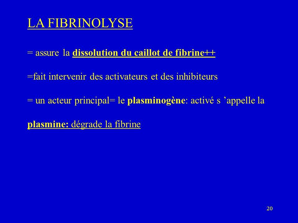 LA FIBRINOLYSE = assure la dissolution du caillot de fibrine++
