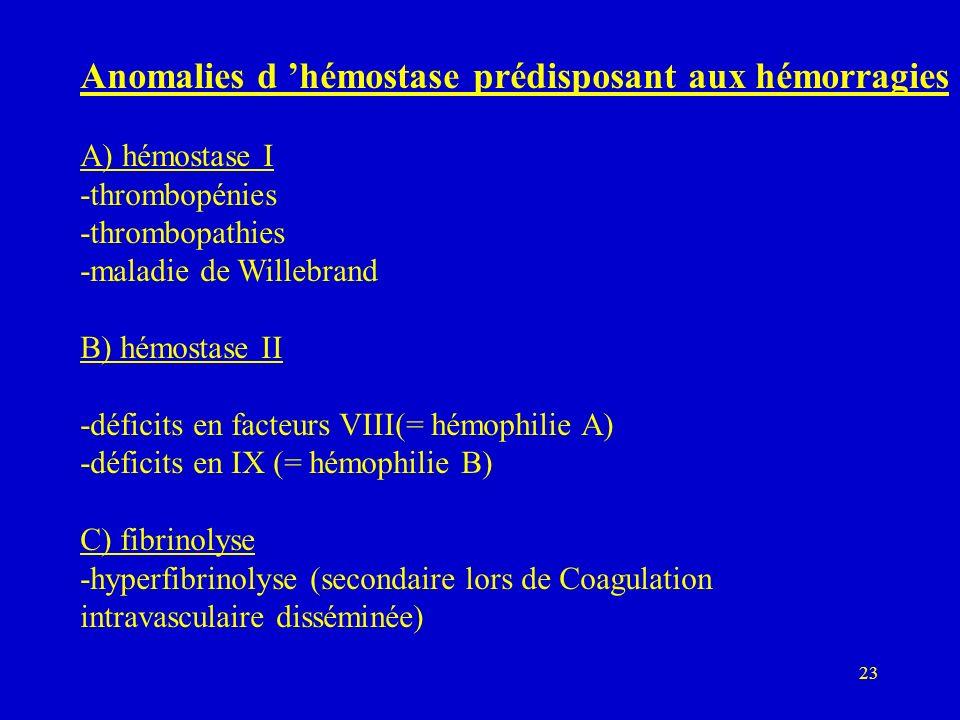 Anomalies d 'hémostase prédisposant aux hémorragies