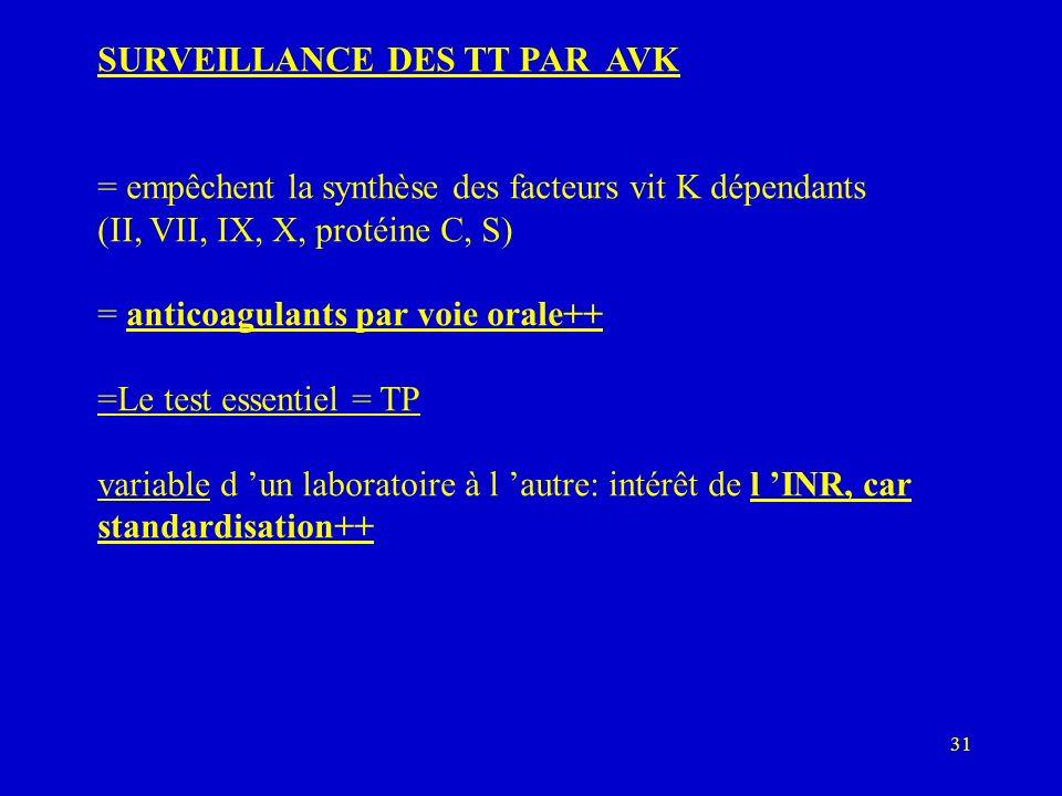 SURVEILLANCE DES TT PAR AVK