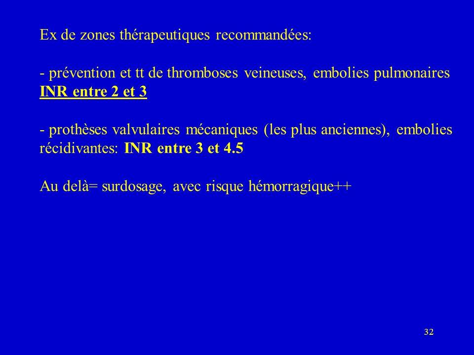 Ex de zones thérapeutiques recommandées: