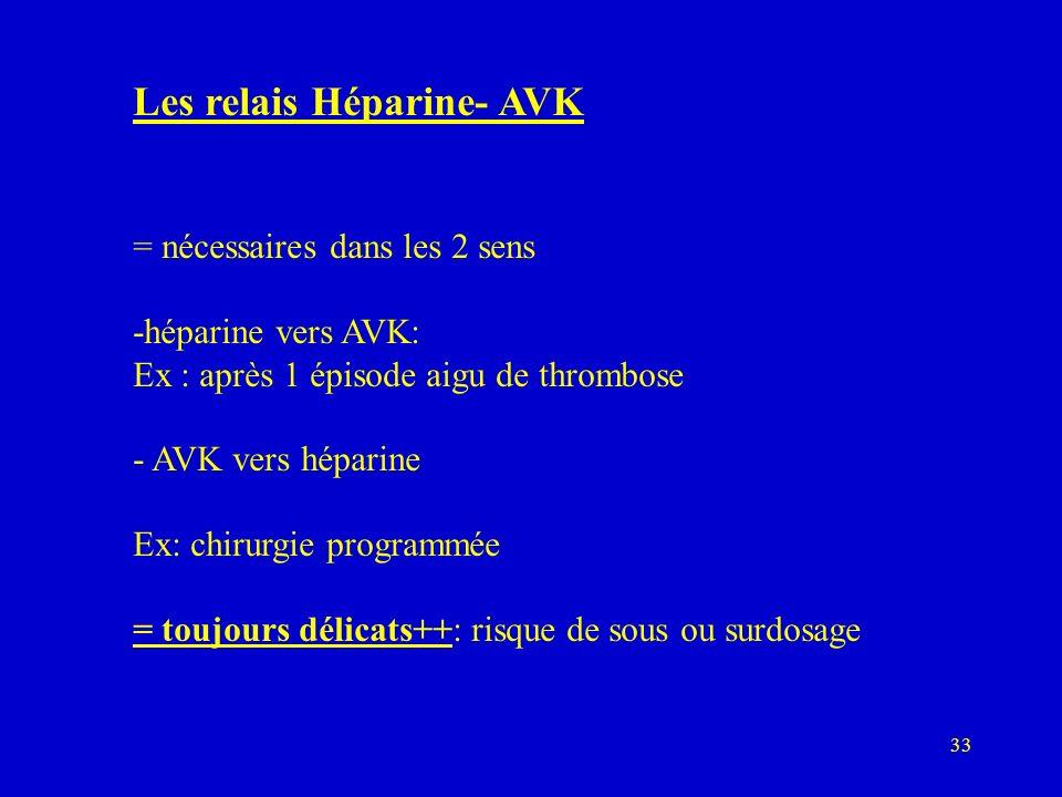 Les relais Héparine- AVK