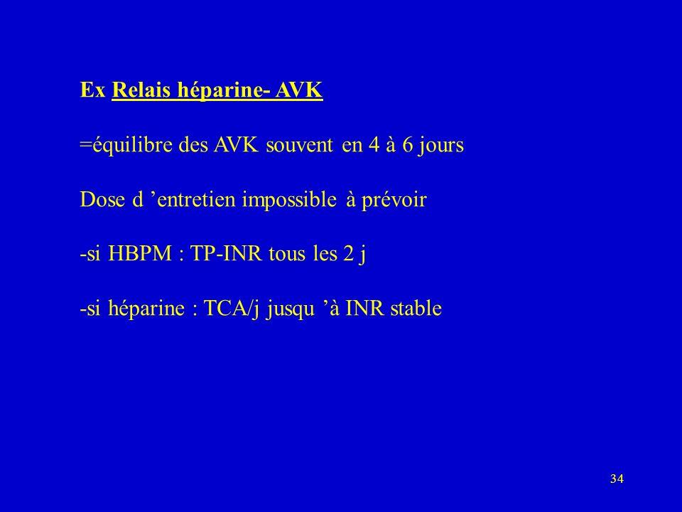 Ex Relais héparine- AVK